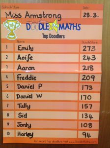 Doodle Maths Stars in Year 2 this week